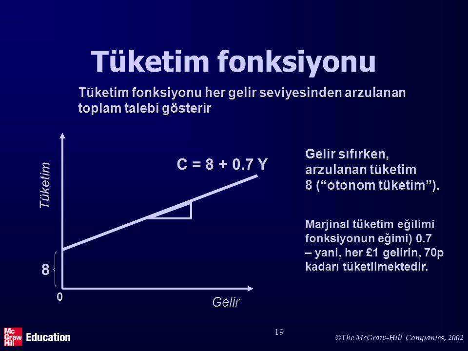 Tasarruf fonksiyonu S = -8 + 0.3 Y Tasarruf Tasarruf fonksiyonu, her