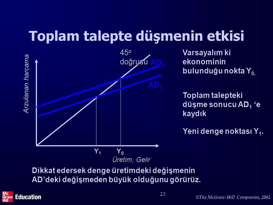 Çoğaltan (çarpan) Çoğaltan otonom harcamalarda meydana gelen bir değişmenin üretimde yaratacağı toplam değişme.