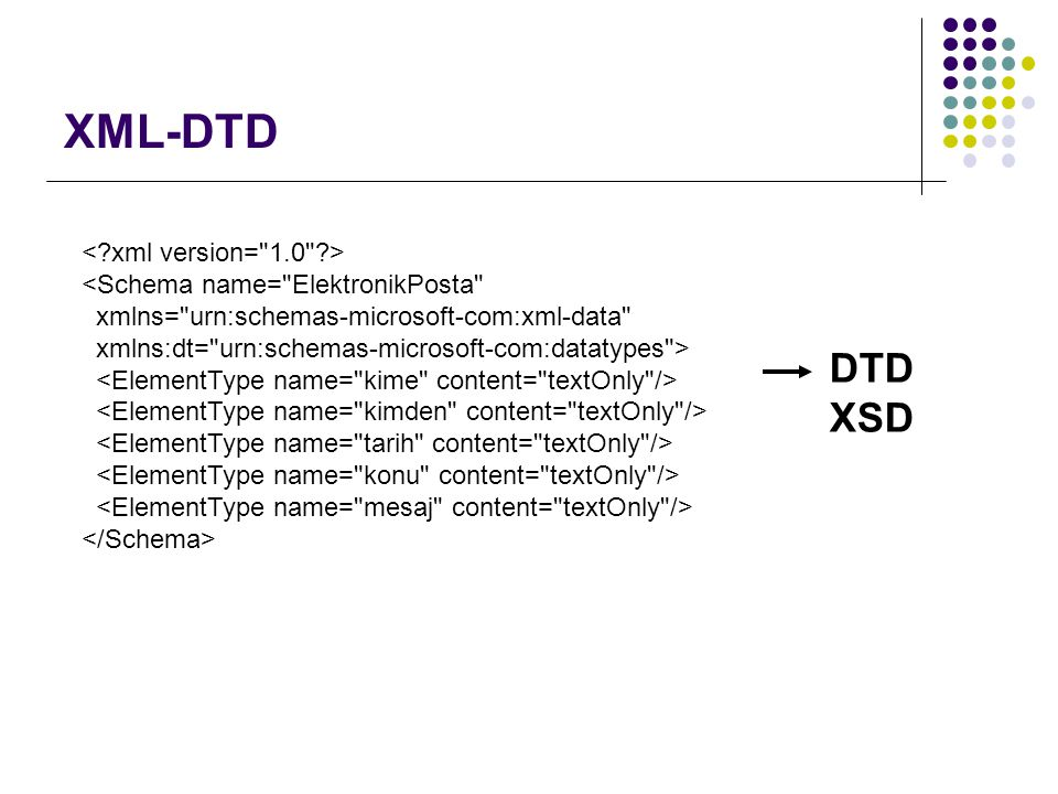 XML-DTD