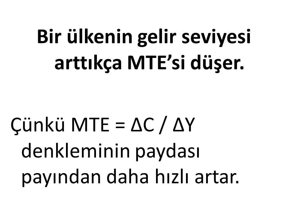 Bir ülkenin gelir seviyesi arttıkça MTE'si düşer
