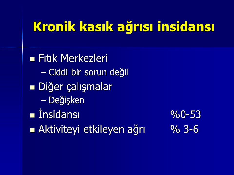 Kronik kasık ağrısı insidansı