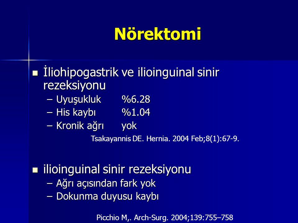 Nörektomi İliohipogastrik ve ilioinguinal sinir rezeksiyonu