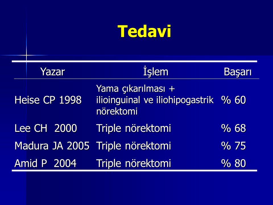 Tedavi Yazar İşlem Başarı Heise CP 1998 % 60 Lee CH 2000