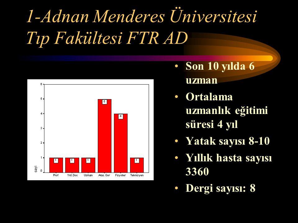1-Adnan Menderes Üniversitesi Tıp Fakültesi FTR AD