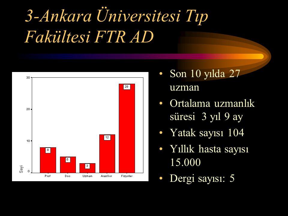 3-Ankara Üniversitesi Tıp Fakültesi FTR AD