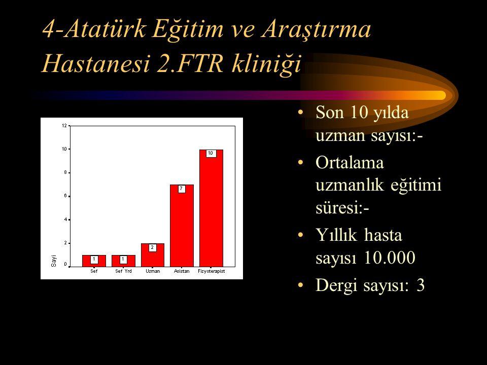 4-Atatürk Eğitim ve Araştırma Hastanesi 2.FTR kliniği