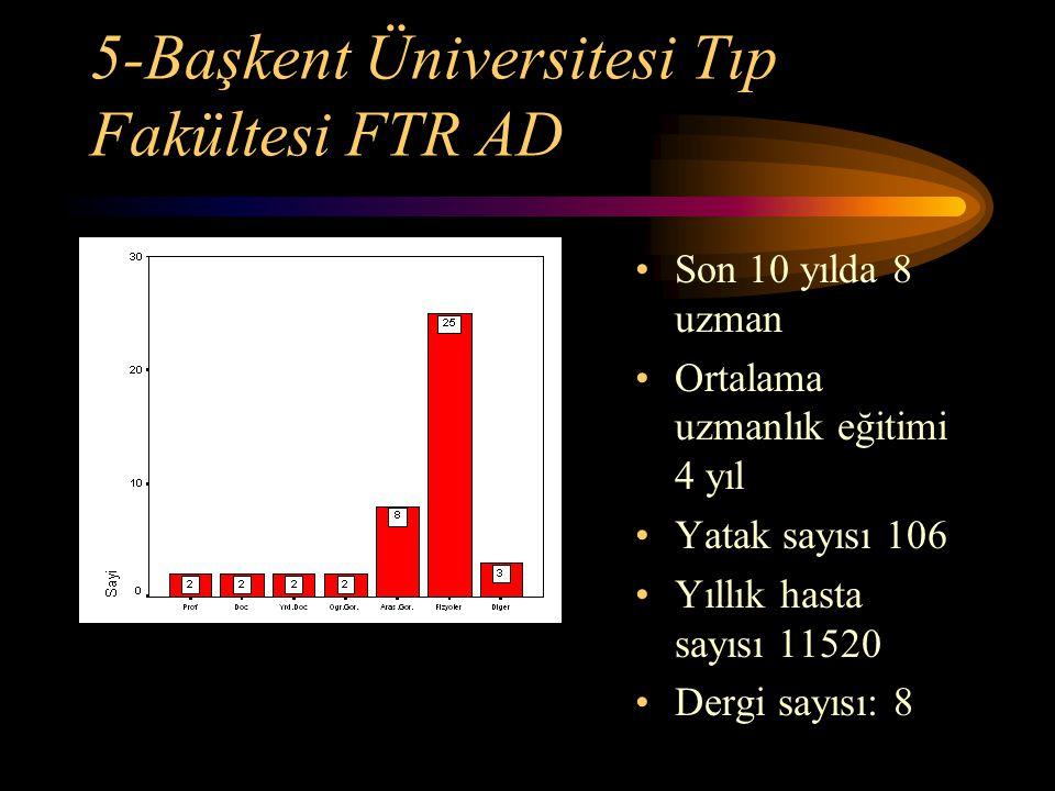 5-Başkent Üniversitesi Tıp Fakültesi FTR AD