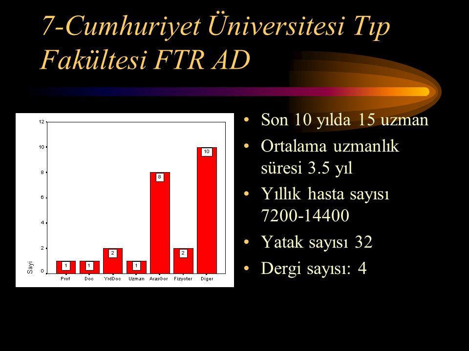 7-Cumhuriyet Üniversitesi Tıp Fakültesi FTR AD