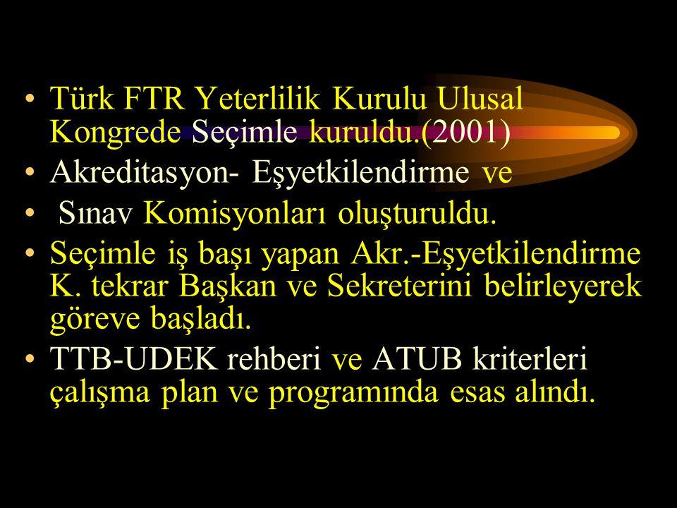 Türk FTR Yeterlilik Kurulu Ulusal Kongrede Seçimle kuruldu.(2001)