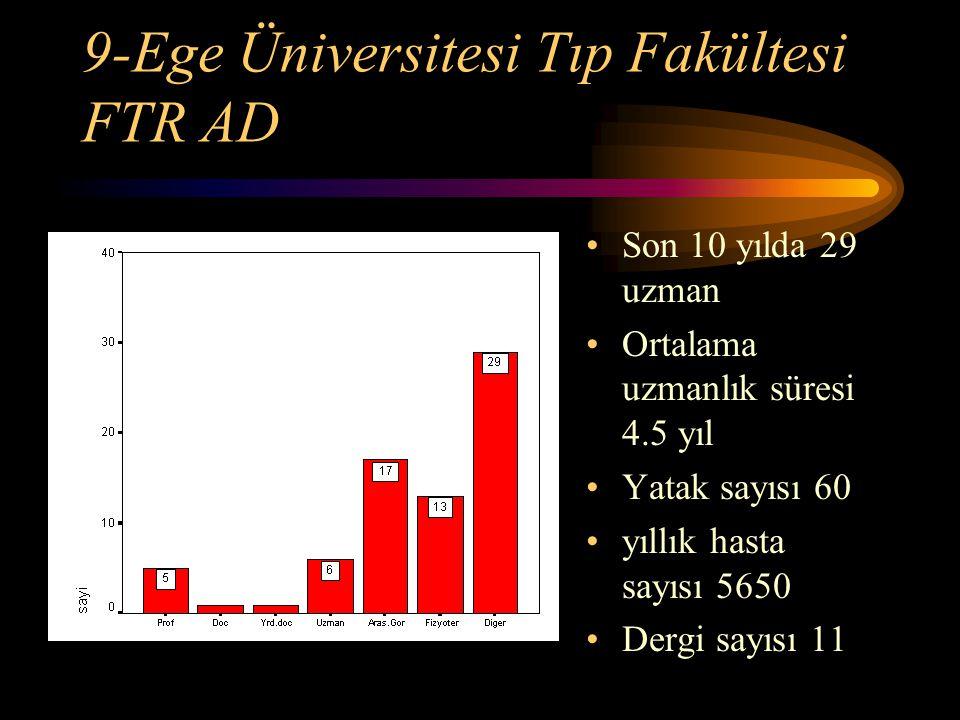 9-Ege Üniversitesi Tıp Fakültesi FTR AD