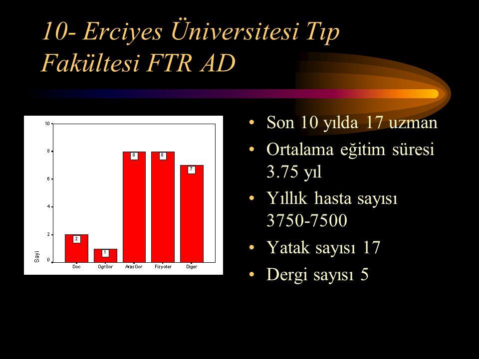 10- Erciyes Üniversitesi Tıp Fakültesi FTR AD