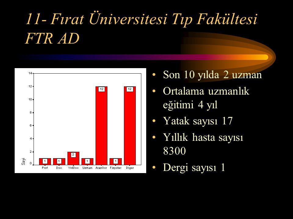 11- Fırat Üniversitesi Tıp Fakültesi FTR AD