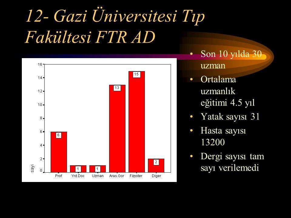 12- Gazi Üniversitesi Tıp Fakültesi FTR AD