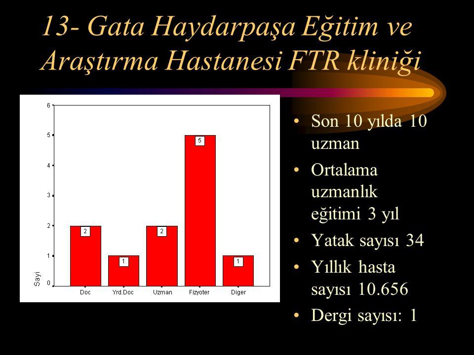 13- Gata Haydarpaşa Eğitim ve Araştırma Hastanesi FTR kliniği