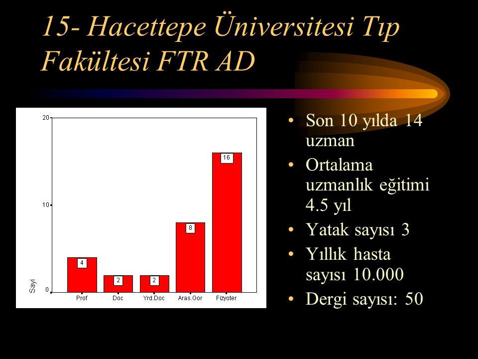 15- Hacettepe Üniversitesi Tıp Fakültesi FTR AD