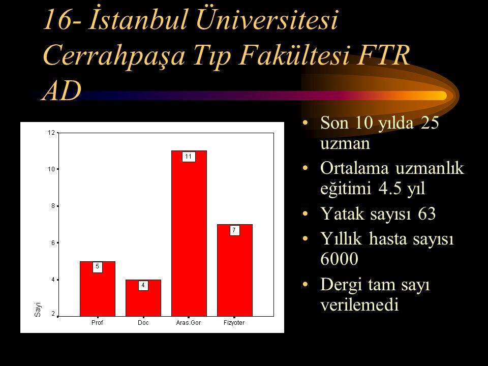 16- İstanbul Üniversitesi Cerrahpaşa Tıp Fakültesi FTR AD