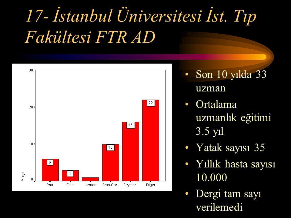 17- İstanbul Üniversitesi İst. Tıp Fakültesi FTR AD