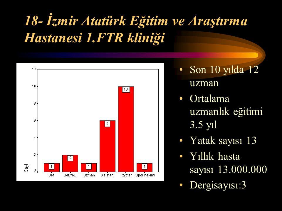 18- İzmir Atatürk Eğitim ve Araştırma Hastanesi 1.FTR kliniği