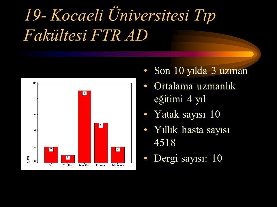 19- Kocaeli Üniversitesi Tıp Fakültesi FTR AD