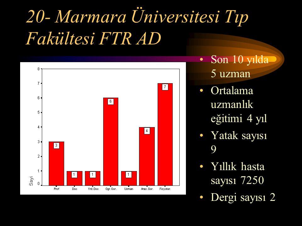 20- Marmara Üniversitesi Tıp Fakültesi FTR AD