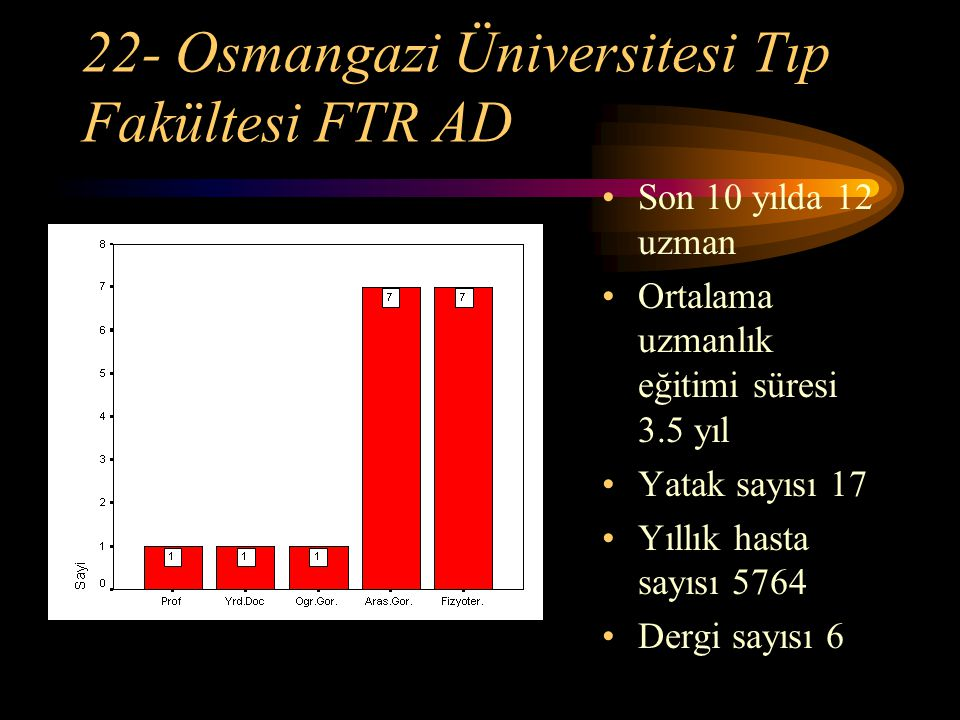 22- Osmangazi Üniversitesi Tıp Fakültesi FTR AD