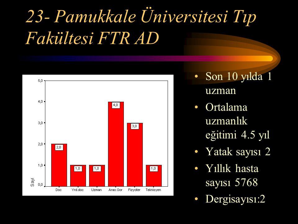 23- Pamukkale Üniversitesi Tıp Fakültesi FTR AD