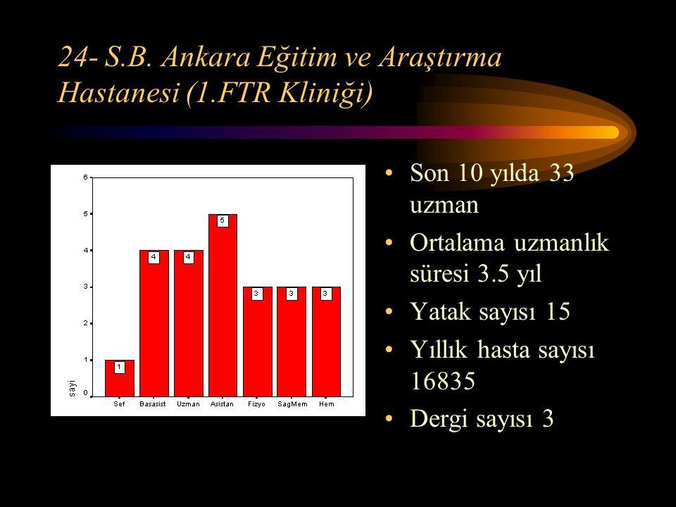 24- S.B. Ankara Eğitim ve Araştırma Hastanesi (1.FTR Kliniği)
