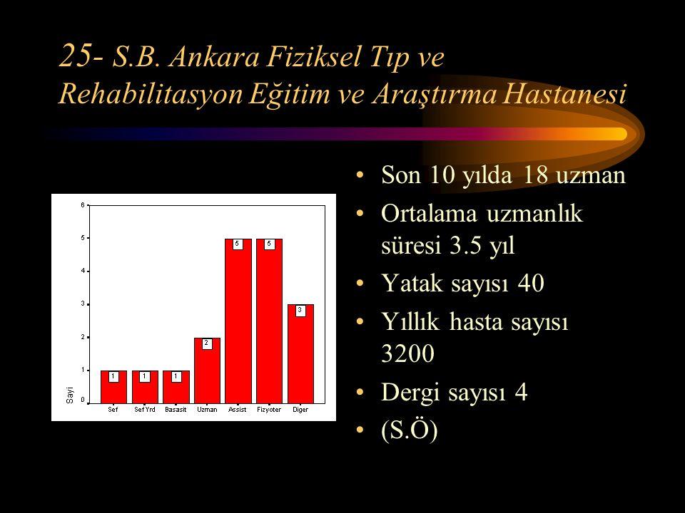 25- S.B. Ankara Fiziksel Tıp ve Rehabilitasyon Eğitim ve Araştırma Hastanesi