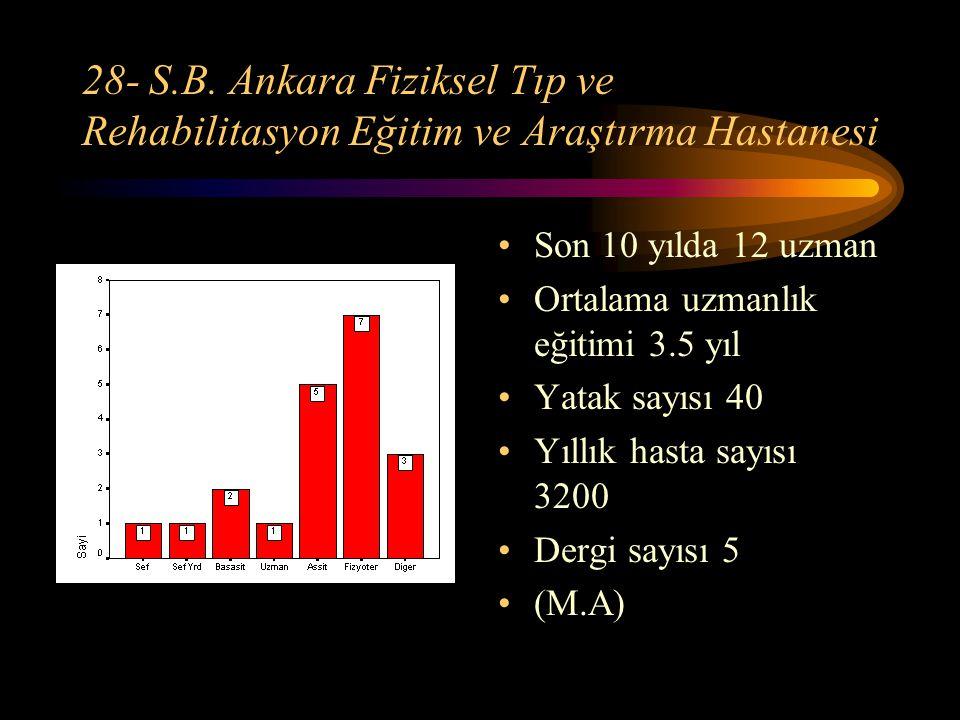 28- S.B. Ankara Fiziksel Tıp ve Rehabilitasyon Eğitim ve Araştırma Hastanesi