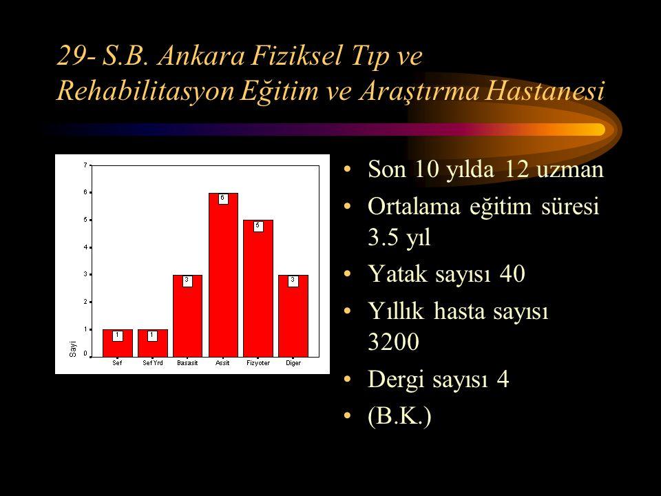 29- S.B. Ankara Fiziksel Tıp ve Rehabilitasyon Eğitim ve Araştırma Hastanesi