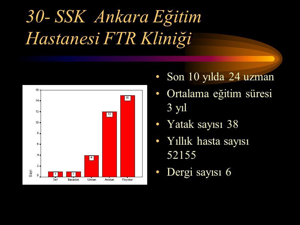30- SSK Ankara Eğitim Hastanesi FTR Kliniği