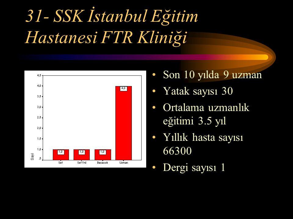31- SSK İstanbul Eğitim Hastanesi FTR Kliniği