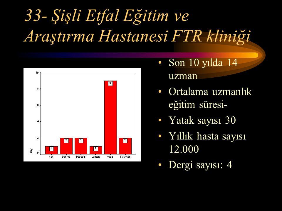 33- Şişli Etfal Eğitim ve Araştırma Hastanesi FTR kliniği