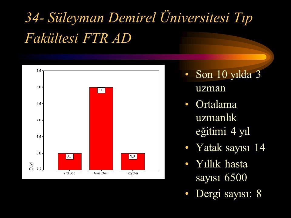 34- Süleyman Demirel Üniversitesi Tıp Fakültesi FTR AD