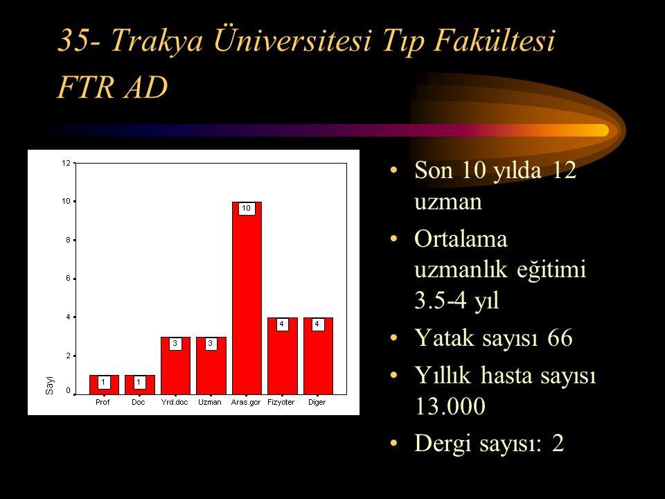 35- Trakya Üniversitesi Tıp Fakültesi FTR AD