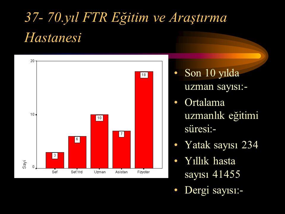 37- 70.yıl FTR Eğitim ve Araştırma Hastanesi