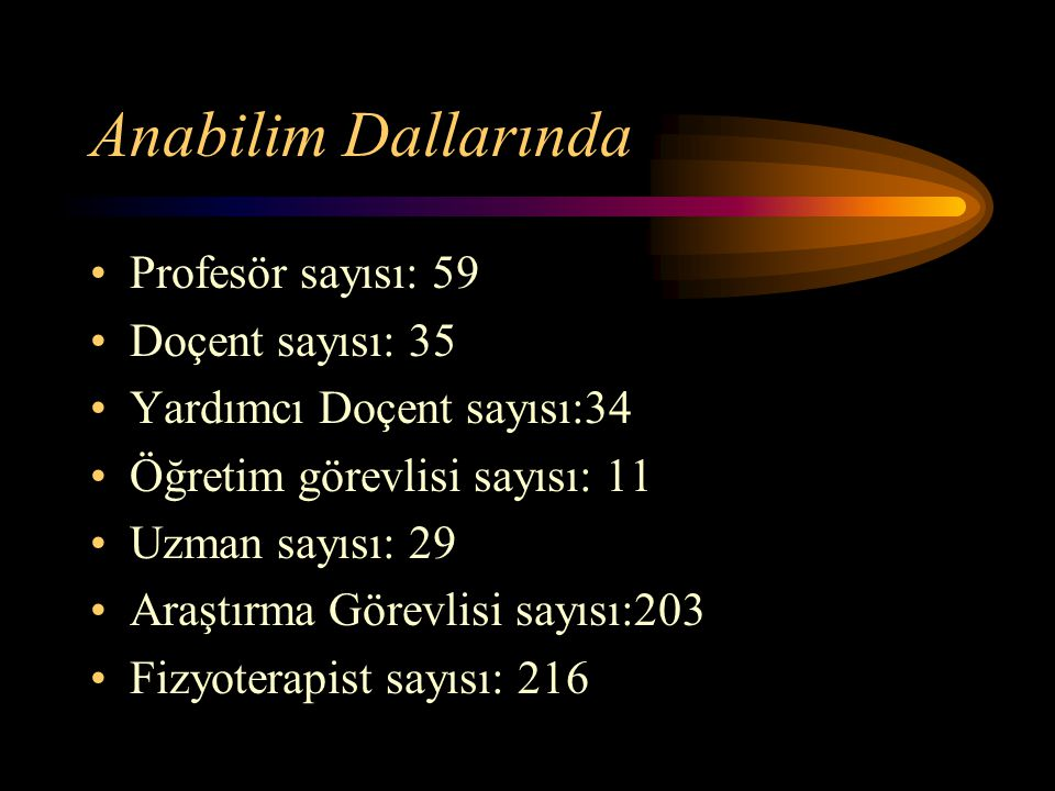 Anabilim Dallarında Profesör sayısı: 59 Doçent sayısı: 35