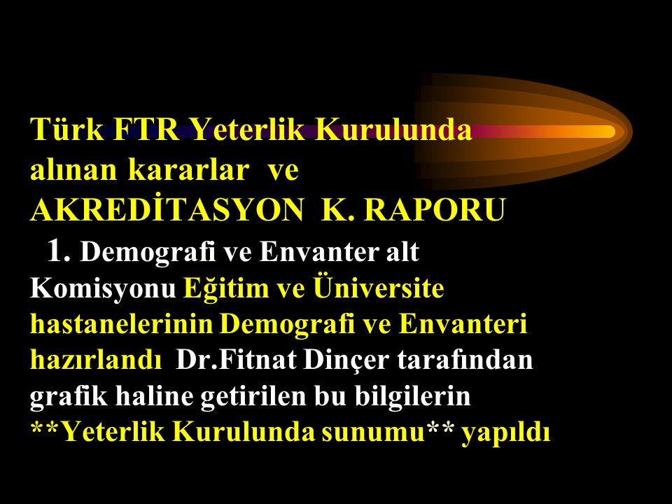 Türk FTR Yeterlik Kurulunda alınan kararlar ve AKREDİTASYON K.