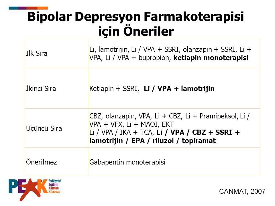 Bipolar Depresyon Farmakoterapisi için Öneriler