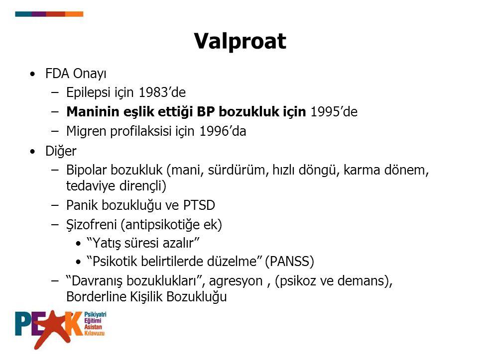 Valproat FDA Onayı Epilepsi için 1983'de