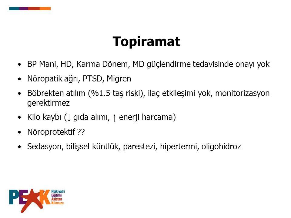 Topiramat BP Mani, HD, Karma Dönem, MD güçlendirme tedavisinde onayı yok. Nöropatik ağrı, PTSD, Migren.