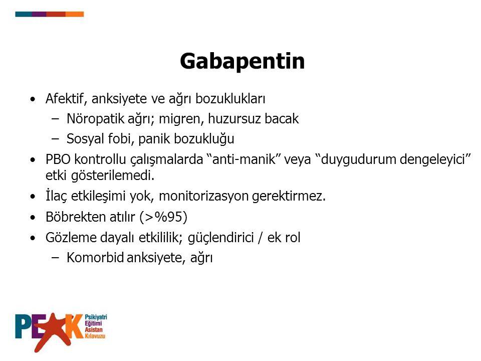 Gabapentin Afektif, anksiyete ve ağrı bozuklukları
