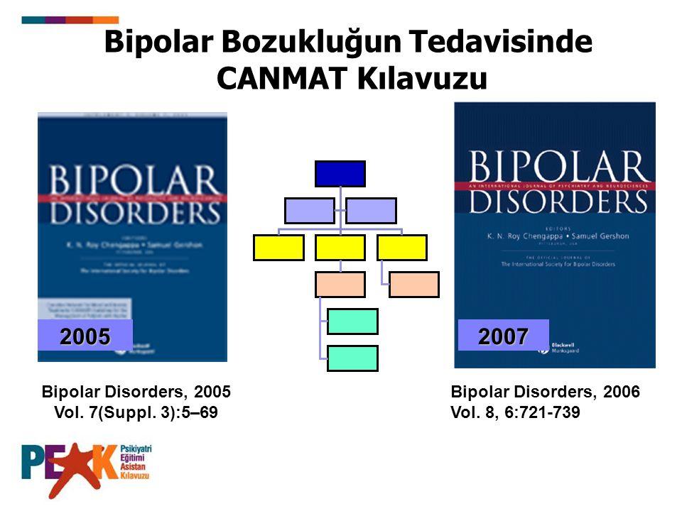 Bipolar Bozukluğun Tedavisinde CANMAT Kılavuzu