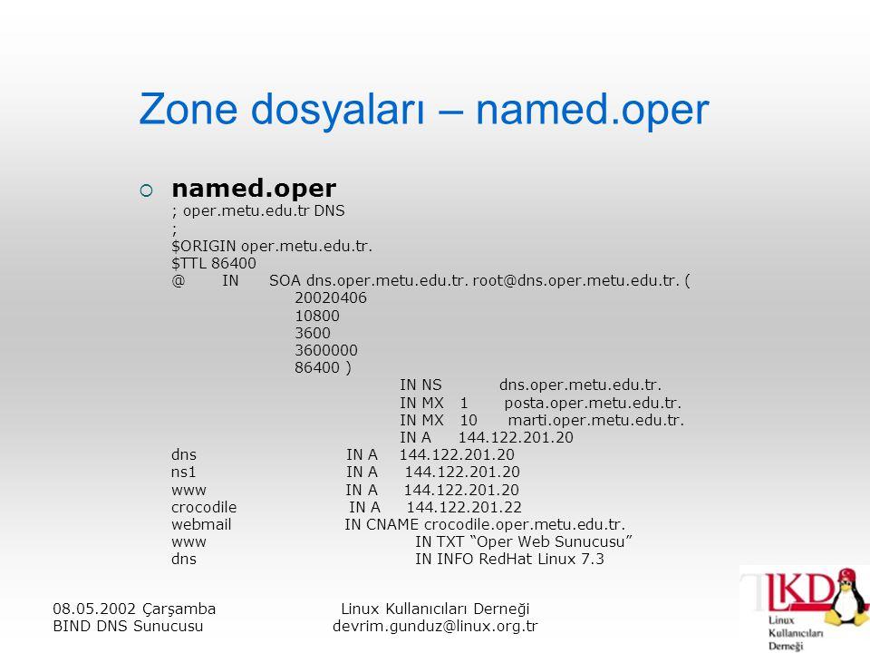 Zone dosyaları – named.oper