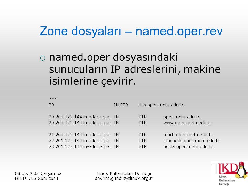 Zone dosyaları – named.oper.rev