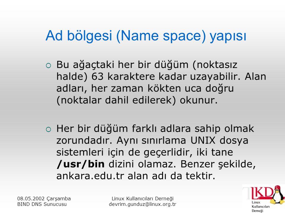 Ad bölgesi (Name space) yapısı