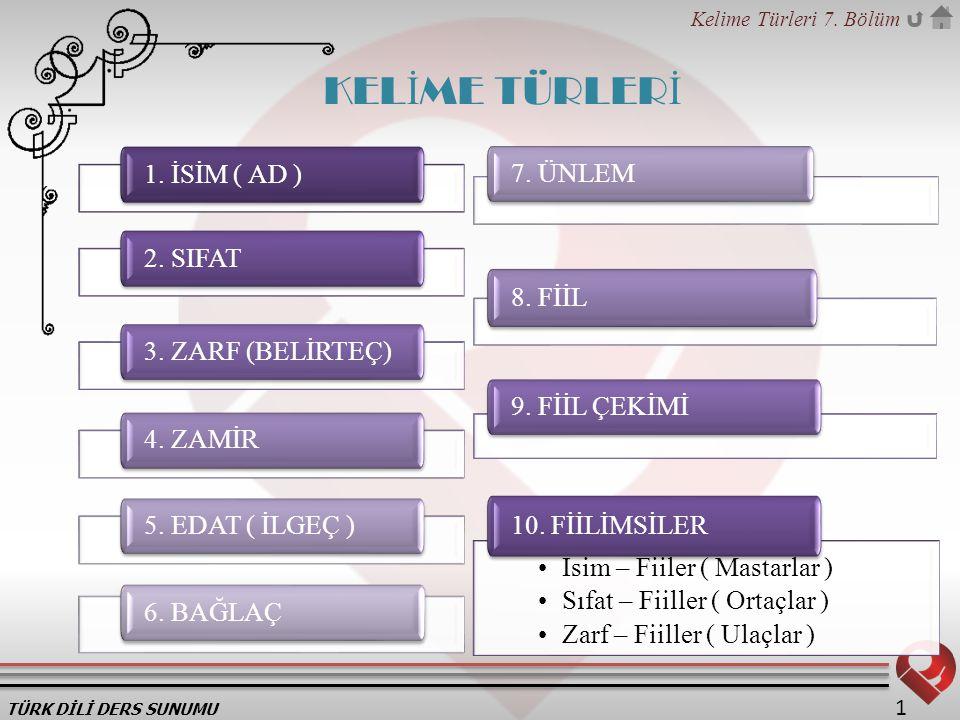 KELİME TÜRLERİ 1. İSİM ( AD ) 7. ÜNLEM 2. SIFAT 8. FİİL