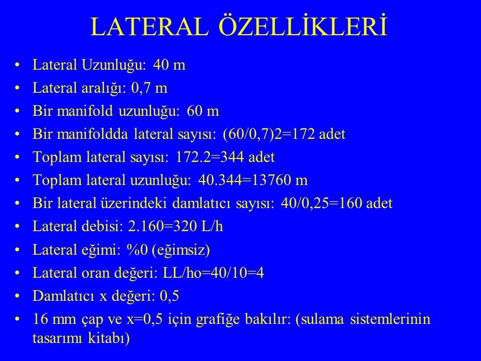 LATERAL ÖZELLİKLERİ Lateral Uzunluğu: 40 m Lateral aralığı: 0,7 m