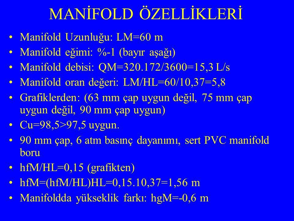 MANİFOLD ÖZELLİKLERİ Manifold Uzunluğu: LM=60 m