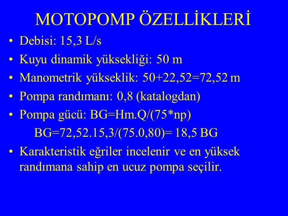MOTOPOMP ÖZELLİKLERİ Debisi: 15,3 L/s Kuyu dinamik yüksekliği: 50 m